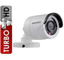 hd turbo camera