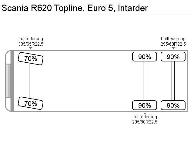 Scania R620 Topline, Euro 5, Retarder, Intarder - 2013 - image 12