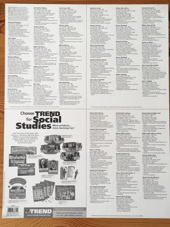 Plakaty Do Nauki Języka Angielskiego Opole Olxpl