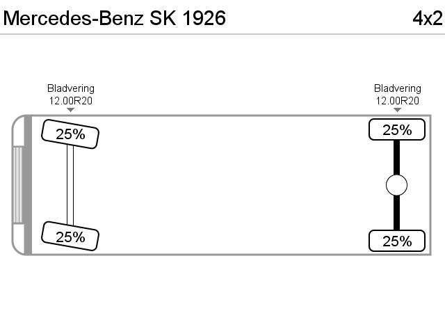 Mercedes-Benz Sk 1926 - 1980 - image 11