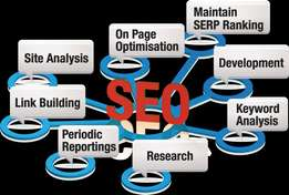 Expand Business With Proven SEO/PPC Marketing!!!