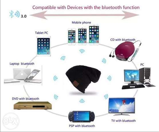 Bluetooth hat for music and hands-free talk