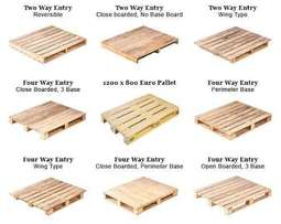 Wooden pallets and timber