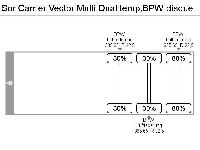 SOR Carrier Vector Multi Dual temp,BPW disque - 2004