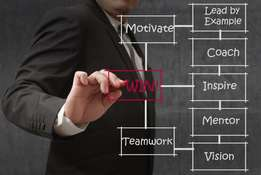 Maintenance Planning, Scheduling and Control Training, Port Harcourt.