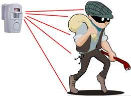 HOME SECURIY, it can' see in total darkness!! Call us Now