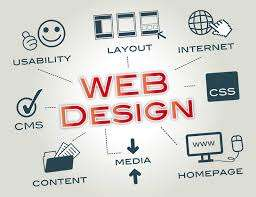 Web Design Beginer to Mastery Course Disk