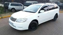 Toyota Filder 2006. Buy and Drive