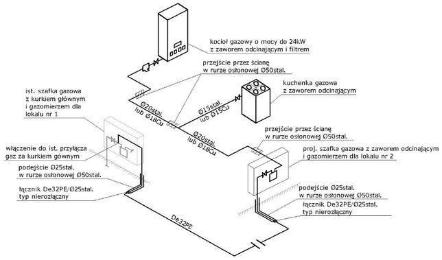 Zaktualizowano Projekty instalacji sanitarnych wod, kan, gaz, c.o. Projektant QV69