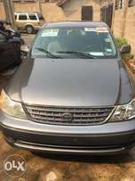 Toyota Avalon (Clean and Cheap)