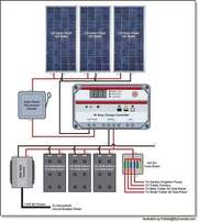 Solar system for Home and Business