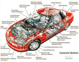 Looking 4 Your Car Part? - Let me help...