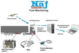 NAJ PRO4 Tracking, Fuel & Fleet Management System