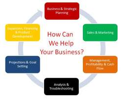 Need Help with your Business?