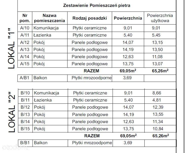 Dom na sprzedaż, Rydzyna, leszczyński, wielkopolskie - Foto 8
