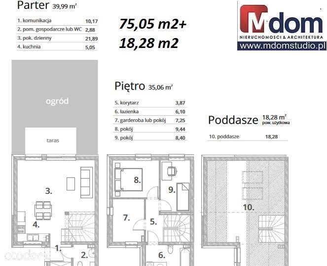 Dom na sprzedaż, Borówiec, poznański, wielkopolskie - Foto 4