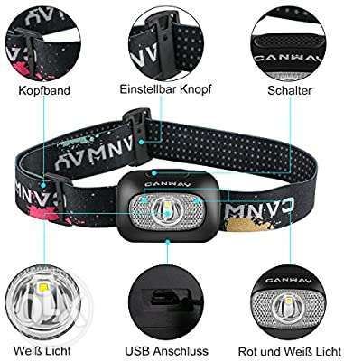 Canway Head Torch with 9Light Up To 210Lumen USB Rechargeable IPX5