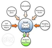 Email newsletter (autoresponder Setup) & Writing