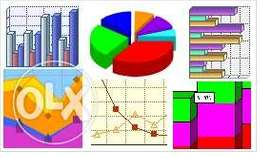 MsExcel based Data Analysis, Graphs & Charts