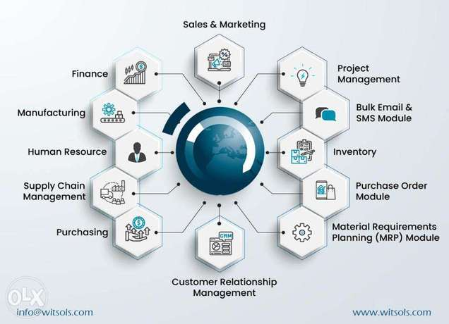 ERP Solutions Services