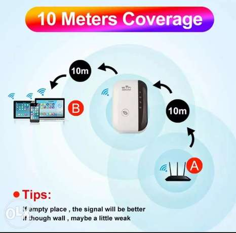 Wireless WiFi Repeater Wifi Extender 300Mbps WiFi Amplifier 802.11N Wi