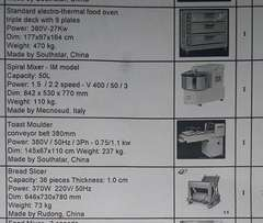 Industrial bakery machine line
