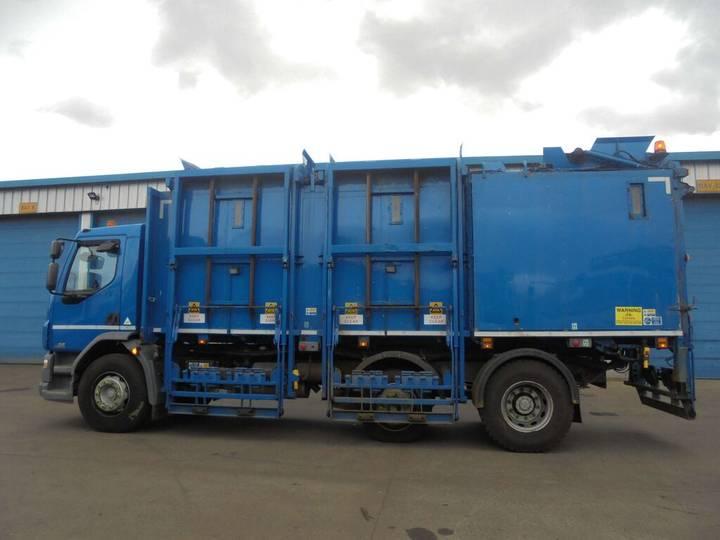 DAF LF22.250 - 2012