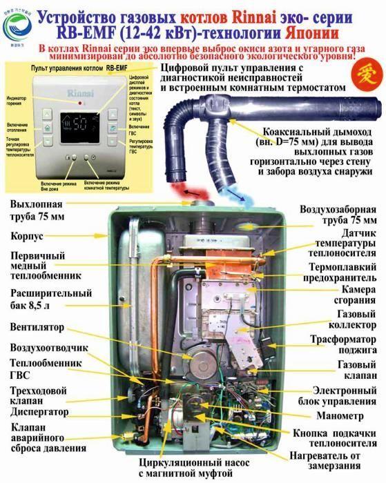 Котлы rinnai теплообменник Пластинчатый теплообменник Funke FP 250 Комсомольск-на-Амуре