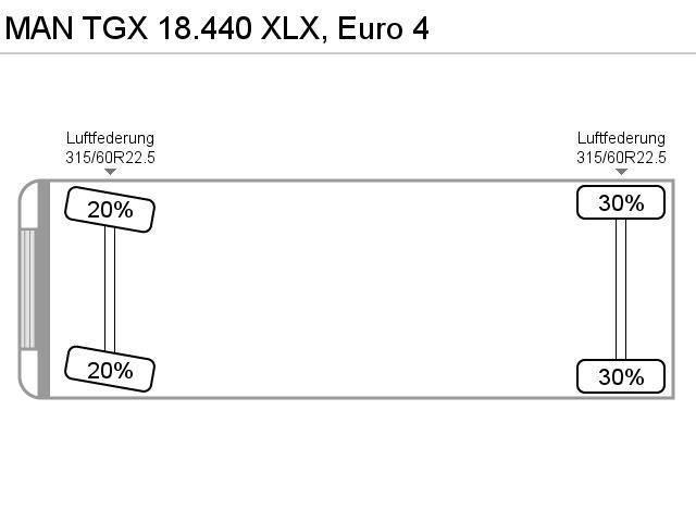 MAN TGX 18.440 XLX, Euro 4 - 2008 - image 10