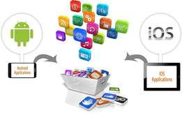 Hot And New Mobile Apps Management System/Software