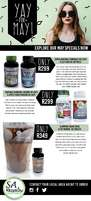 All Your health and Weight Loss requirements