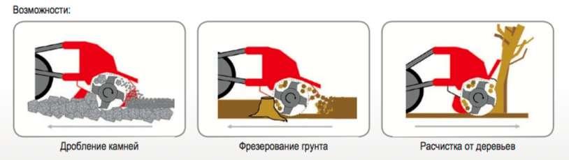Seppi Supersoil - image 4