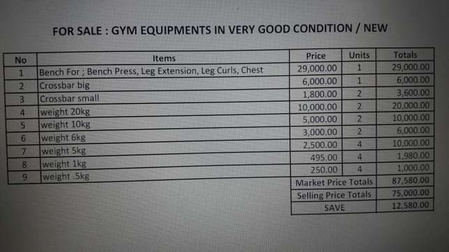 Quick Sale Gym Equipment Ongata Rongai - image 4