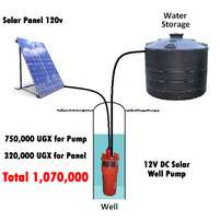 NEW 12V Submersible DC Solar Well Water Pump Solar