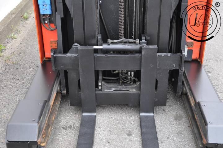 BT RRB 1 - 2008 - image 7