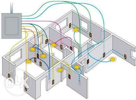 Electrical works in building construction & Maintenance works