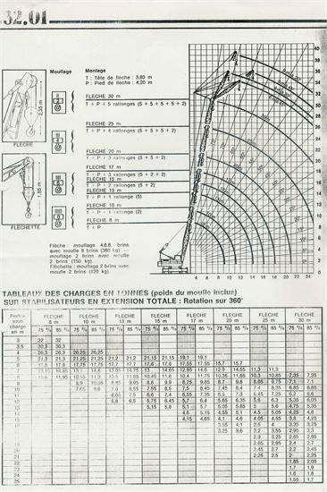 PPM 32.01 - 1982 - image 12