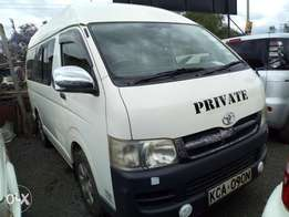 Toyota hiace/box.KCA-manual.