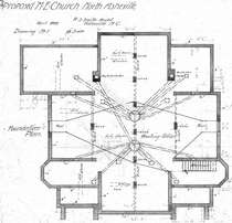 Structural drawings, Engineering calculations