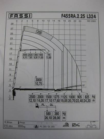 MAN TGS 26.540 - 2012