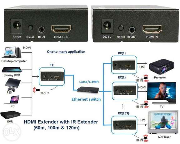 HDMI extender one to many Cat 5e/6 using network switch with IR Exten