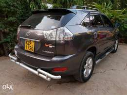 Toyota harrier used kcf