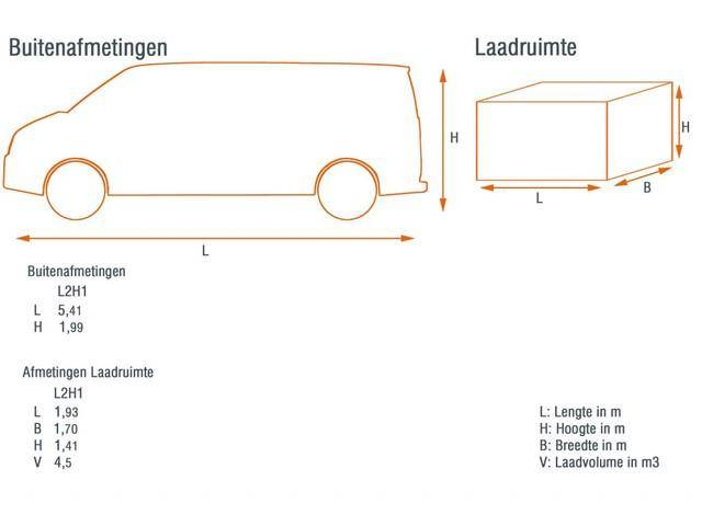 Transporter 2.0 TDI L1H1 Airco,Pdc,17LMV,Enz - 2011