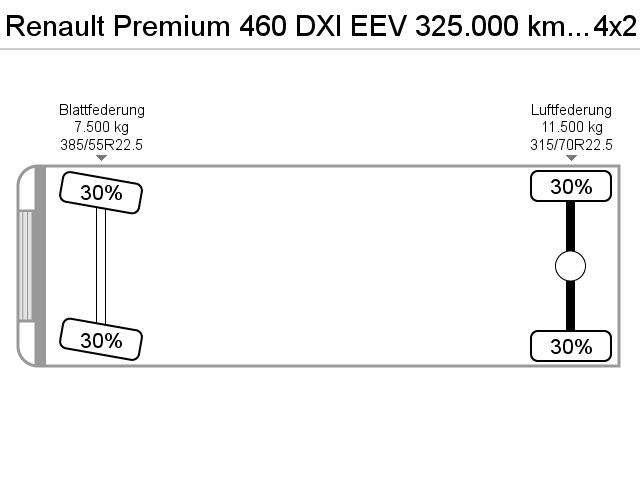 Renault Premium 460 Dxi Eev 325.000 Km !!! - 2014 - image 7