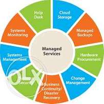 Managed IT Services - Unlimited IT Support & Affordable Monthly Plan