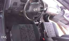 Foreign used 2001 Mazda 323 f