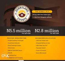Land In Ibeju Lekki For Sale with C of O