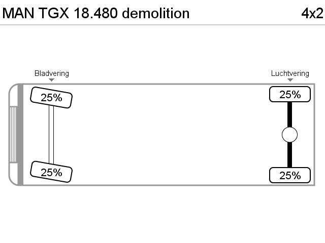 MAN Tgx 18.480 Demolition - 2014 - image 10