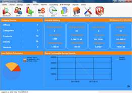 Sacco Software/Bank Management System/Microfinance Software