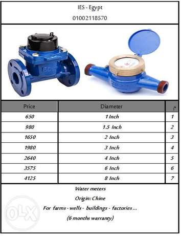 Water meters Made in China